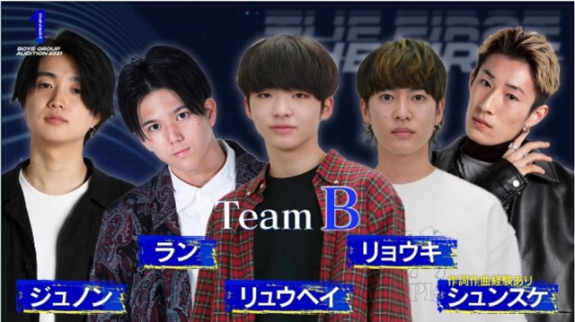 TeamB
